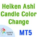 Heiken Ashi Candle Color Change - Alerts Serie MT5