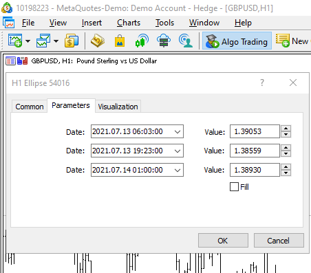 Ellipse settings in MT5
